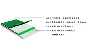 PVCbetvlctor韦德的保养与维护
