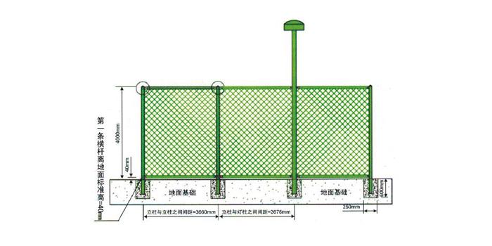 betvlctor伟德登陆球场围网 篮球场围网 足球场围网 网球场围网